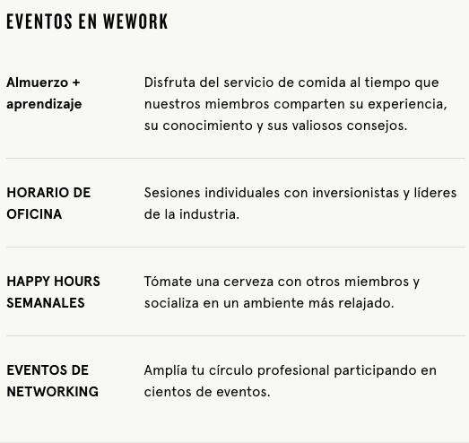 Cuadro de servicios de comunidad en Wework